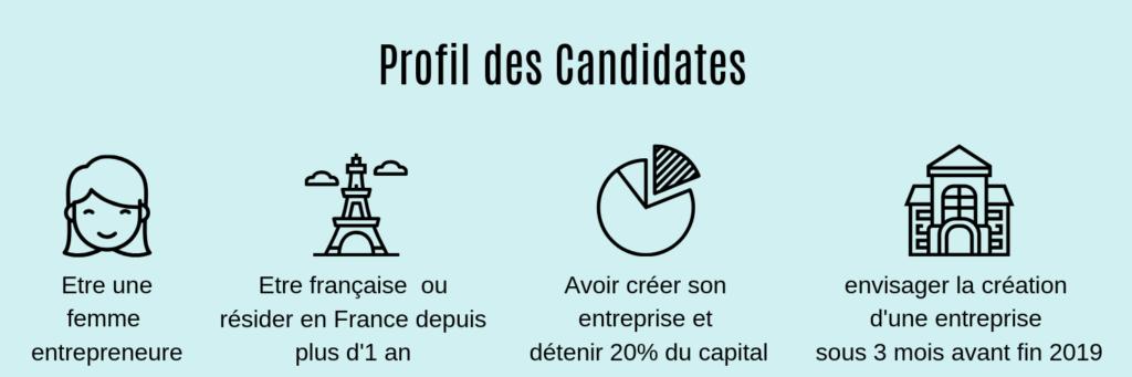 Mission entrepreneuriat au féminin / Québec